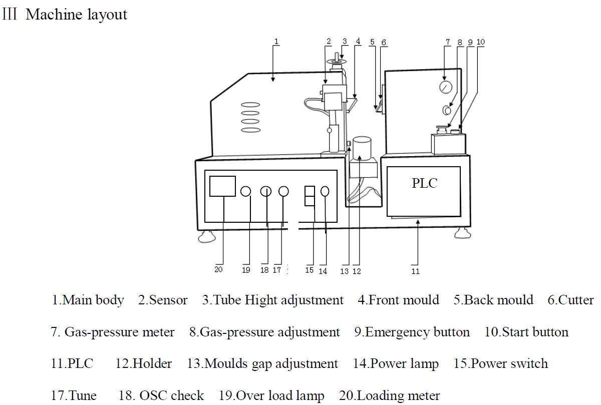 ultrasonic machine layout.jpg
