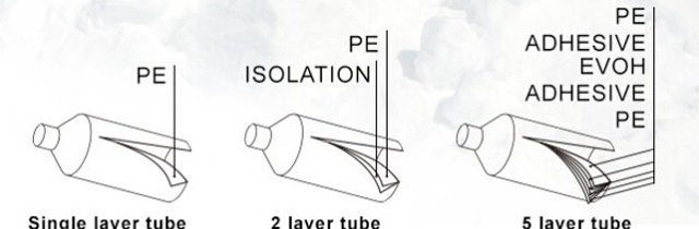 tubes with different layer.jpg