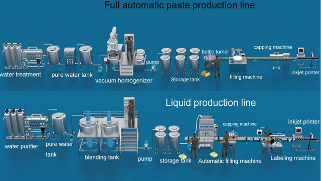 full automatic paste production line.png